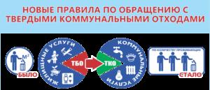 Власти НСО планируют перейти на новую систему обращения с ТБО