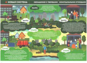 В Новосибирске будут учить детей правильному обращению с ТБО